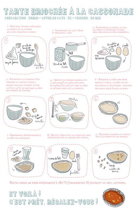 dessin recette de cuisine dessin de gâteau spéculo