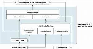 Crown Court  U2013 Wikipedia