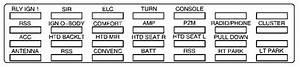 1995 Cadillac Eldorado Fuse Diagram 25966 Netsonda Es