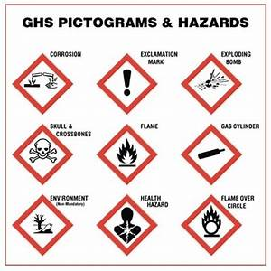 osha ghs hazardous pictogram sets size 8quot x 8quot safety With ghs pictograms osha