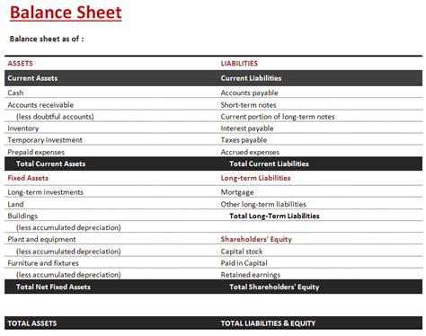 Balance Sheet Template Sle Balance Sheet Template Created In Ms Word Office