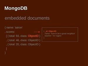 mongodb javascript for your data With embedded documents mongodb