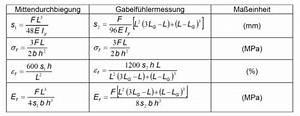 Isoelektrischen Punkt Berechnen : biegeversuch lexikon der kunststoffpr fung ~ Themetempest.com Abrechnung