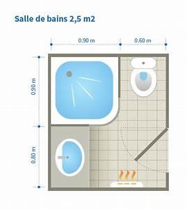 Plan Petite Salle De Bain : les meilleurs plans de salles de bains guide complet ~ Melissatoandfro.com Idées de Décoration