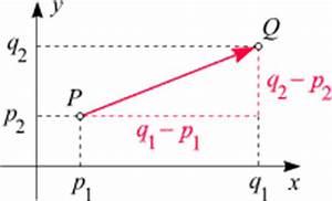 Vektoren Länge Berechnen : vektoren 1 mathematische hintergr nde ~ Themetempest.com Abrechnung