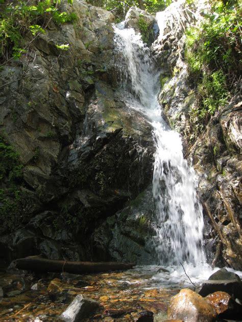 Waterfalls Southern California