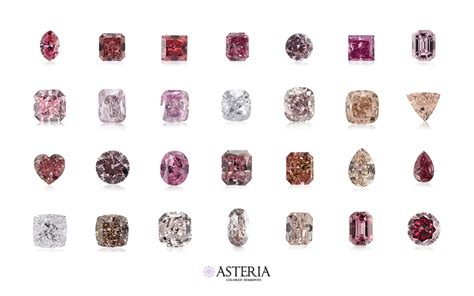 fancy colored diamonds pink diamonds guide value investments