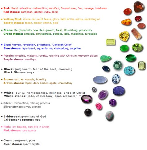 colors of the bible stones of the bible knowledge foundation beloved