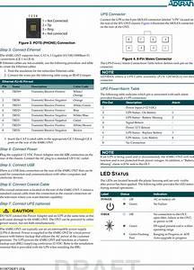 Adtran 434rg Indoor Gpon Hgu User Manual