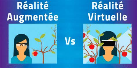 bureau virtue quelles différences entre réalité augmentée virtuelle et