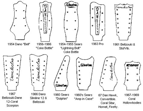 bass headstock template danelectro it shows the different peghead shapes used on danelectro