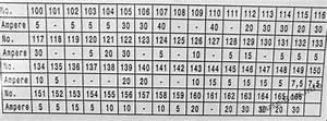 Bmw X1 Fuse Box Diagram