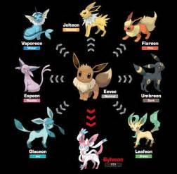 pokemon x y pokedex list