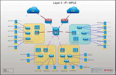 The Importance of Having Detailed Network Diagrams | DCIM ...