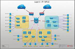 The Importance Of Having Detailed Network Diagrams