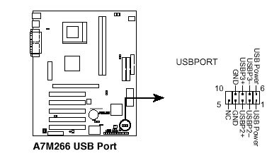 Usb Motherboard Wiring Diagram by How To Connect Front Usb Wires To Motherboard