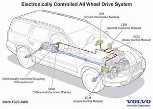 Driveshaft Noise V70r V Reg
