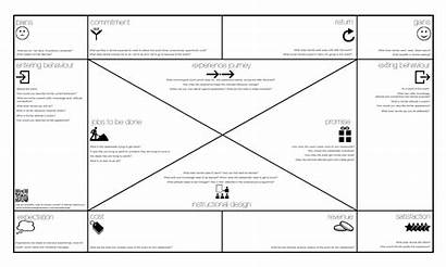 Canvas Event Planning Business Strategy Visual Proposition