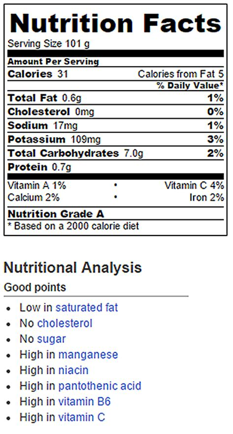 spaghetti squash nutrition facts chocolate covered katie