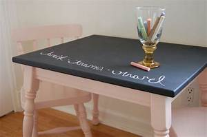 1001 idees originales pour une table relookee a bas prix With comment repeindre une table