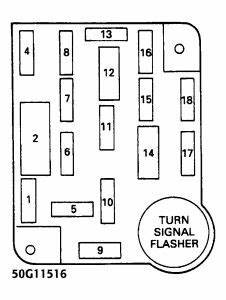 1994 Ford F150 Fuse Box Diagram : technical car experts answers everything you need where ~ A.2002-acura-tl-radio.info Haus und Dekorationen