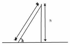 Stahlträger Für Tragende Wand Berechnen : h he neigungswinkel berechnen f r 7 5 m lange leiter an der wand mathelounge ~ Themetempest.com Abrechnung