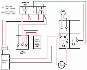 Please Help A Noob Set Up A Tekmar 256 To My Boiler