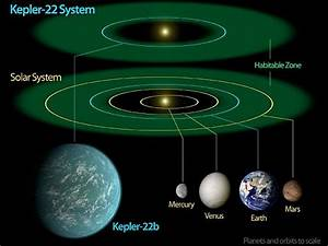 Discovered  A Second Earth In Our Galaxy
