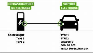 Prise Recharge Voiture Électrique : passer la voiture lectrique que faut il savoir derni re partie wallboxok electric ~ Dode.kayakingforconservation.com Idées de Décoration