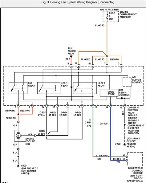 99 S10 Fuse Box Map by 1998 Lincoln Towncar Fuse Box Diagram Html
