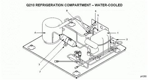 manitowoc qda ice machine parts diagram periodic