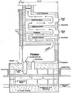 plano electrico de una casa esquemas electricos