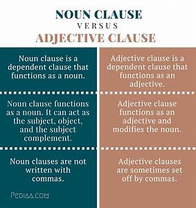 Difference Between Noun Clause And Adjective Clause