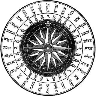compass card clipart