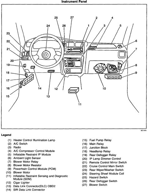 2001 Chevy Tracker Fuse Diagram by I M Using A 2001 Chevy Tracker And I M Problems