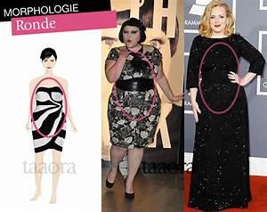 Look Femme Ronde 2017 : morphologie ronde ou en o quels v tements porter taaora blog mode tendances looks ~ Mglfilm.com Idées de Décoration