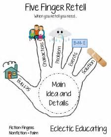 Five Finger Retell Printable