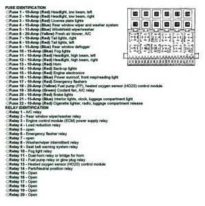 similiar jetta fuse diagram keywords solved i need a 1996 jetta volkswagon gl fuse box diagram fixya
