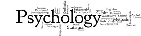 department  psychology department  psychology