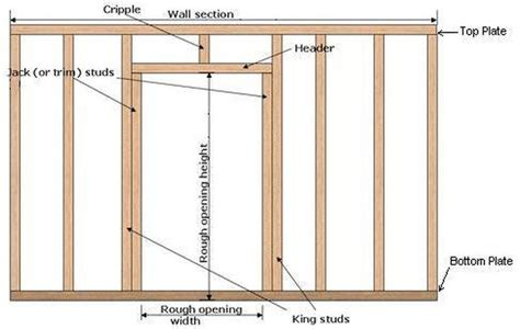how to frame a door how to frame a new interior wall door frame hunker