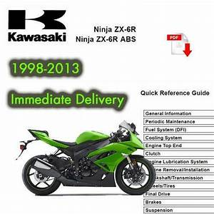 Kawasaki Zx6r Manual