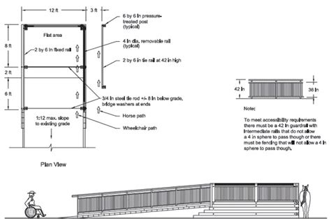 How to Build Wheelchair Ramp Plans Wood Plans Woodworking