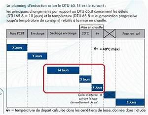 Temps De Sechage Chape : plancher chauffant pac air eau 64 messages page 4 ~ Melissatoandfro.com Idées de Décoration