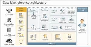 Data Warehouse Icon Visio