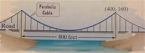 1) The Towers Of A Suspension Bridge Are 800 Feet ...