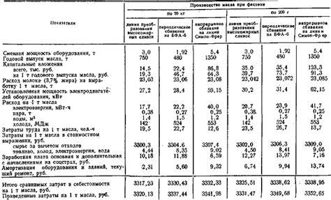 Бросим надежды на ветер российская энергетика