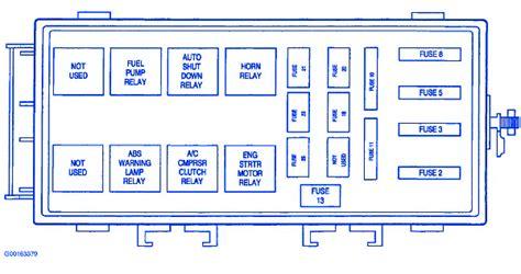 Dodge Neon Distribution Fuse Box Block Circuit