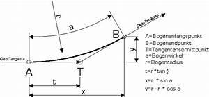Tangente Berechnen : online workshop 11 gleisplanung auf millimeterpapier crashkurs modell geometer wenz modellbau ~ Themetempest.com Abrechnung