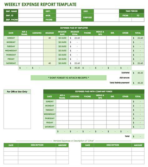 expense report templates smartsheet