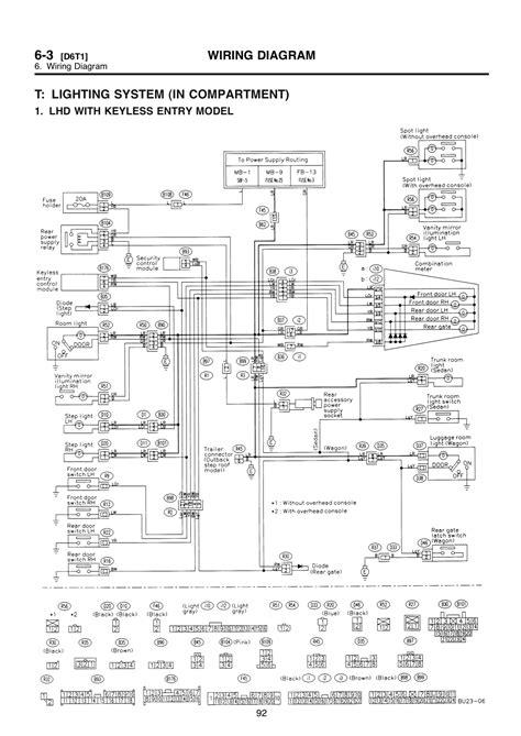 Best Images Subaru Engine Diagram Forester